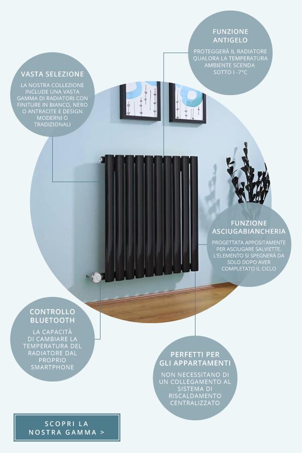 Scopri la gamma di radiatori elettrici
